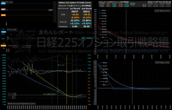 ■L181-h03-02IVスマイルカーブ/損益図ペイオフダイアグラム