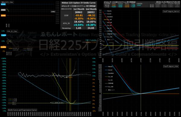 ■L180-h01-02IVスマイルカーブ/損益図ペイオフダイアグラム