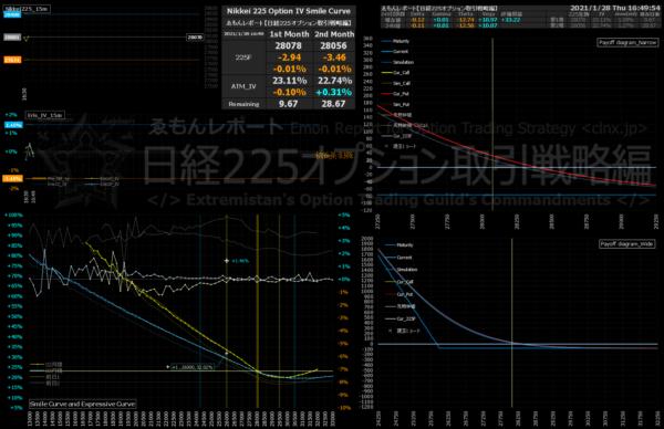 ■L181-h04-02IVスマイルカーブ/損益図ペイオフダイアグラム