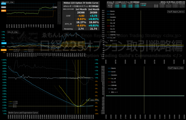 ■L183-h11-02IVスマイルカーブ/損益図ペイオフダイアグラム