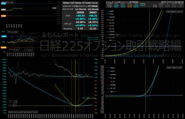 ■L183-h04-02IVスマイルカーブ/損益図ペイオフダイアグラム