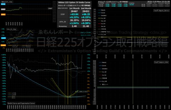 ■L183-h23-02IVスマイルカーブ/損益図ペイオフダイアグラム