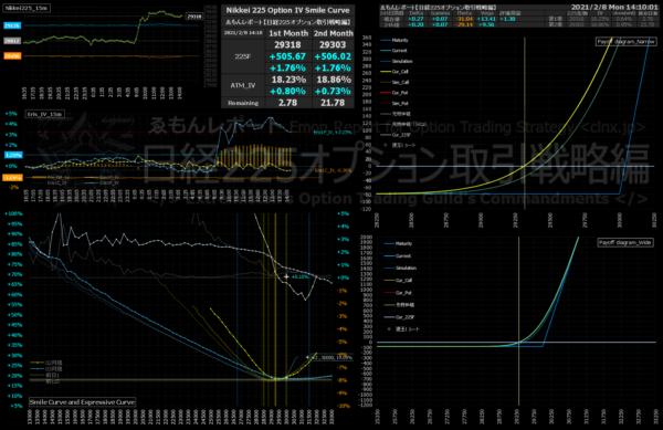 ■L183-h09-02IVスマイルカーブ/損益図ペイオフダイアグラム