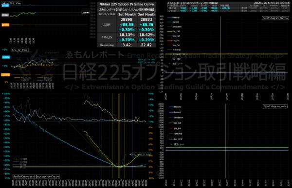 ■L183-h05-02IVスマイルカーブ/損益図ペイオフダイアグラム