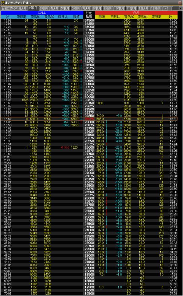 2021.06.28期先オプションボード