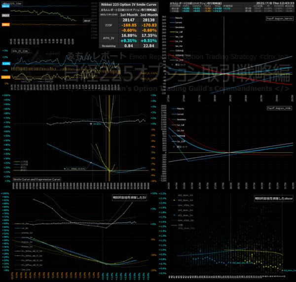 ■L184-h01-02IVスマイルカーブ/損益図ペイオフダイアグラム