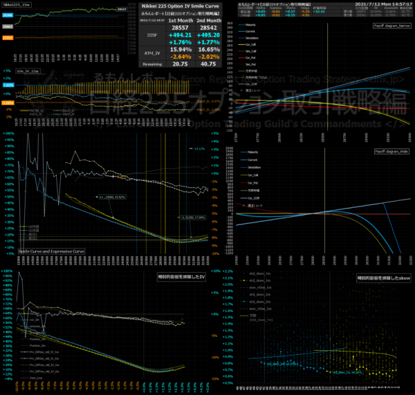 ■L185-h02-02IVスマイルカーブ/損益図ペイオフダイアグラム