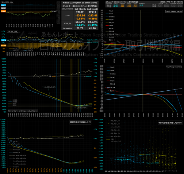 ■L185-h01-02IVスマイルカーブ/損益図ペイオフダイアグラム