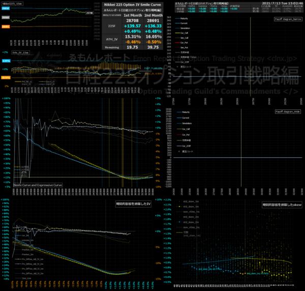 ■L185-h03-02IVスマイルカーブ/損益図ペイオフダイアグラム