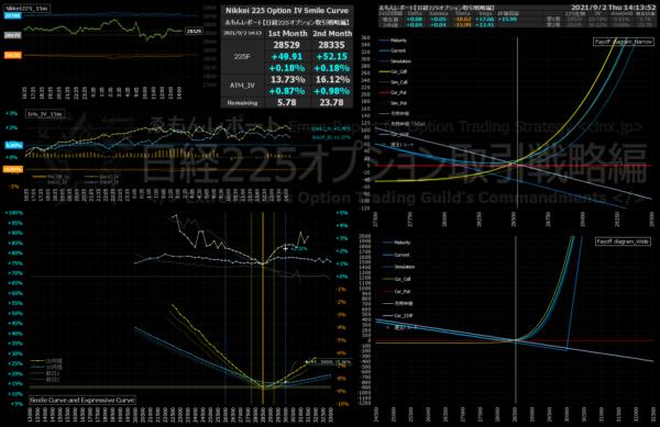 ■L186-h02-02IVスマイルカーブ/損益図ペイオフダイアグラム