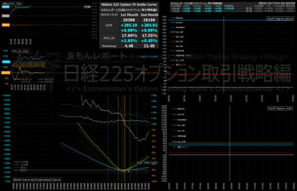 ■L186-h05-02IVスマイルカーブ/損益図ペイオフダイアグラム