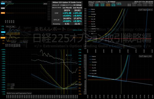 ■L186-h04-02IVスマイルカーブ/損益図ペイオフダイアグラム